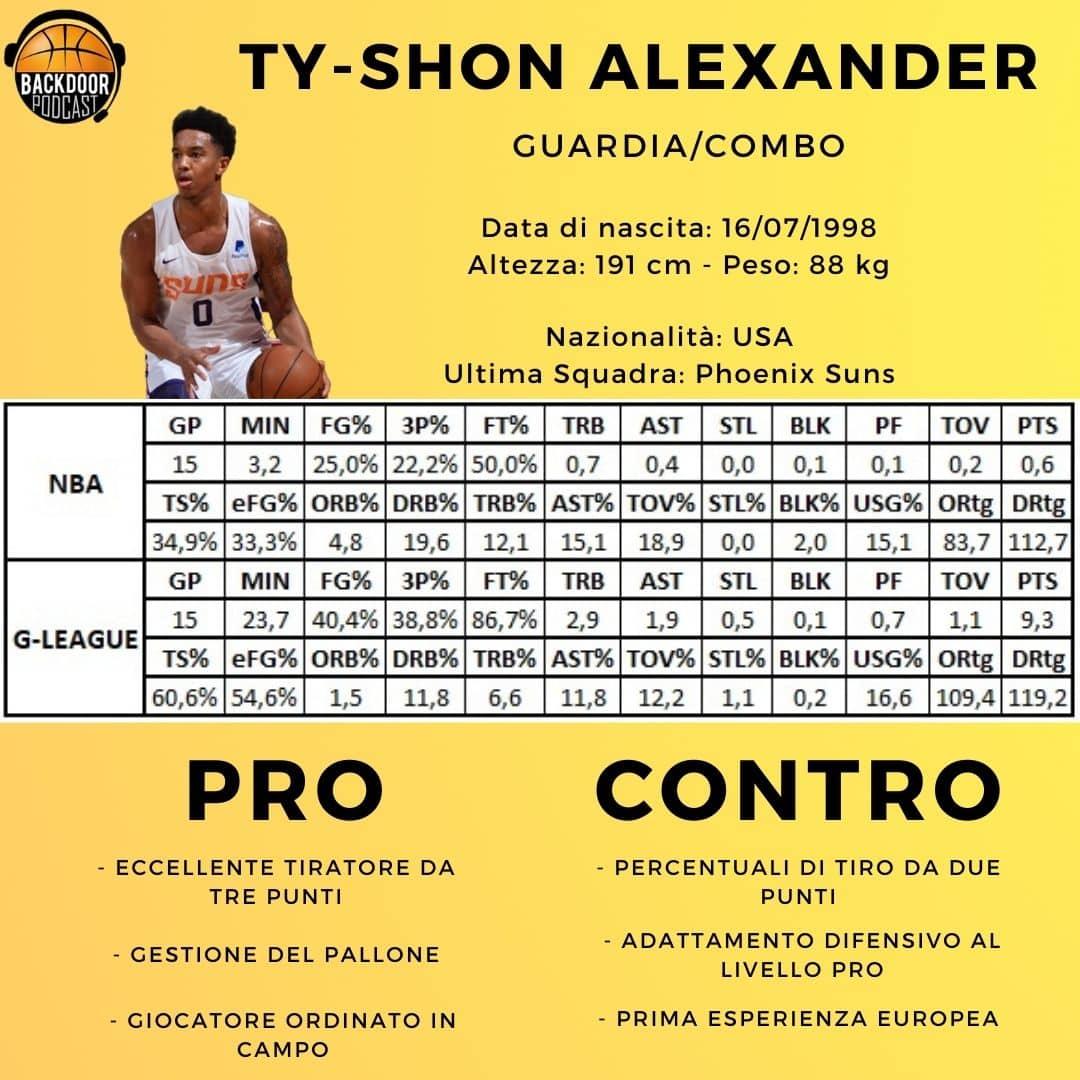 Ty-Shon Alexander
